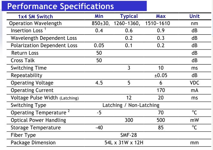 1x4 Mechanical optical Switch 5V