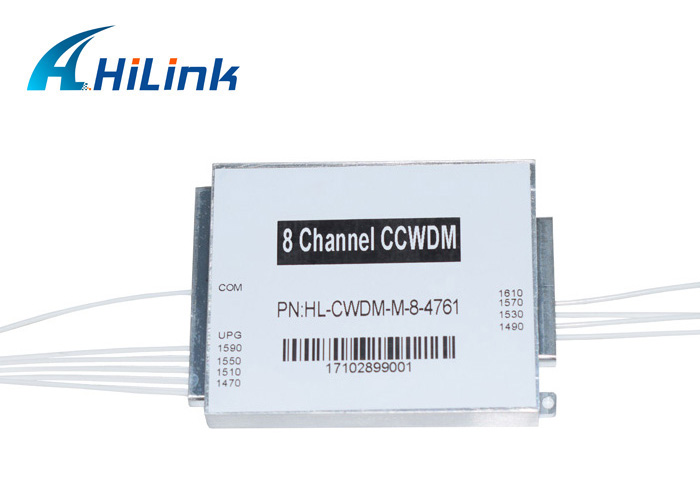 Compact CWDM MUX  CCWDM